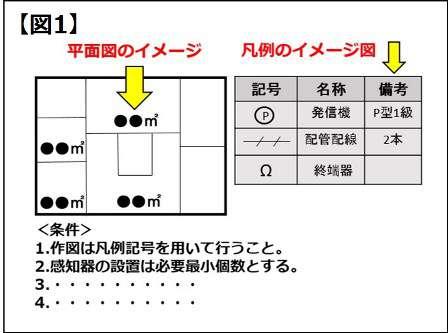 設備 問題 試験 消防 士 消防設備士試験 防火対象物